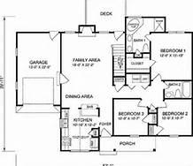 Custom Home Plans